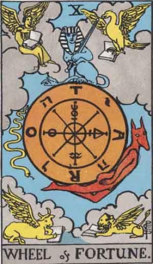 Добавим в Таро немного философии: что можно назвать Судьбой и куда «Колесо судьбы» крутится?